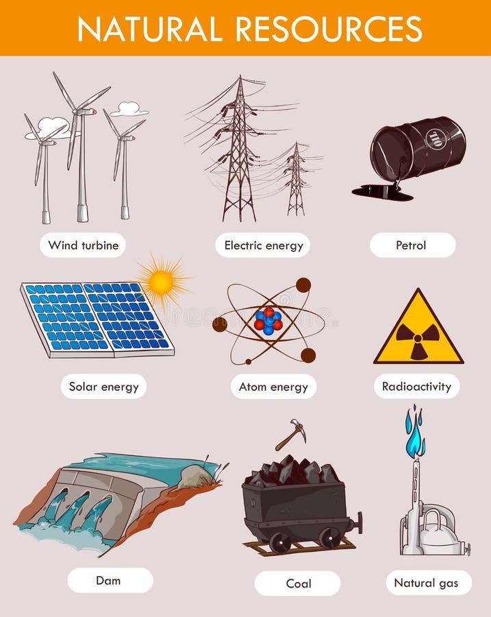 Ressources naturelles illustration stock