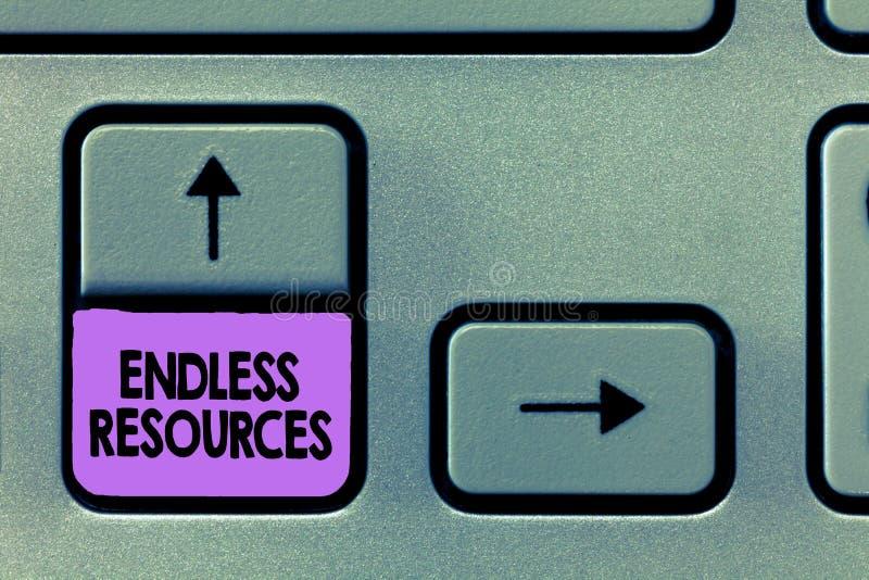 Ressources sans fin des textes d'écriture Concept signifiant l'approvisionnement illimité en actions ou aide financière photo stock