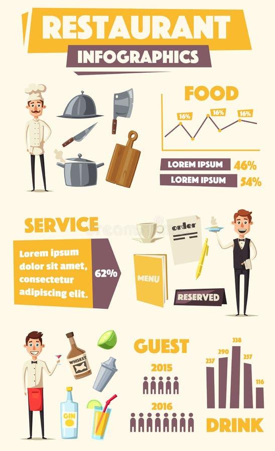 Restauracyjny infographics chłopiec kreskówka zawodzący ilustracyjny mały wektor ilustracji