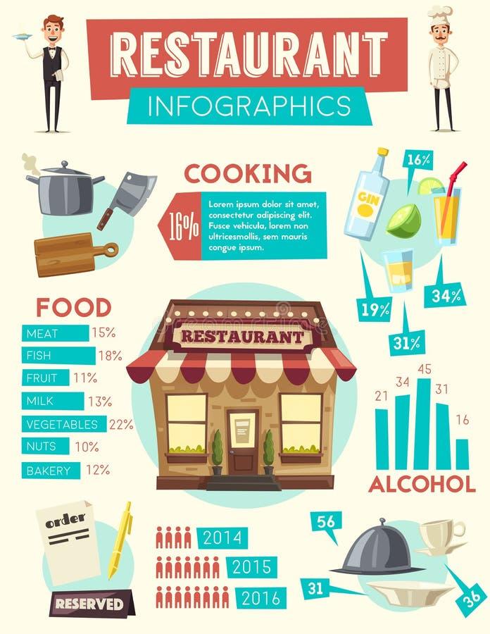 Restauracyjny infographics Zewnętrzny budynek chłopiec kreskówka zawodzący ilustracyjny mały wektor ilustracja wektor