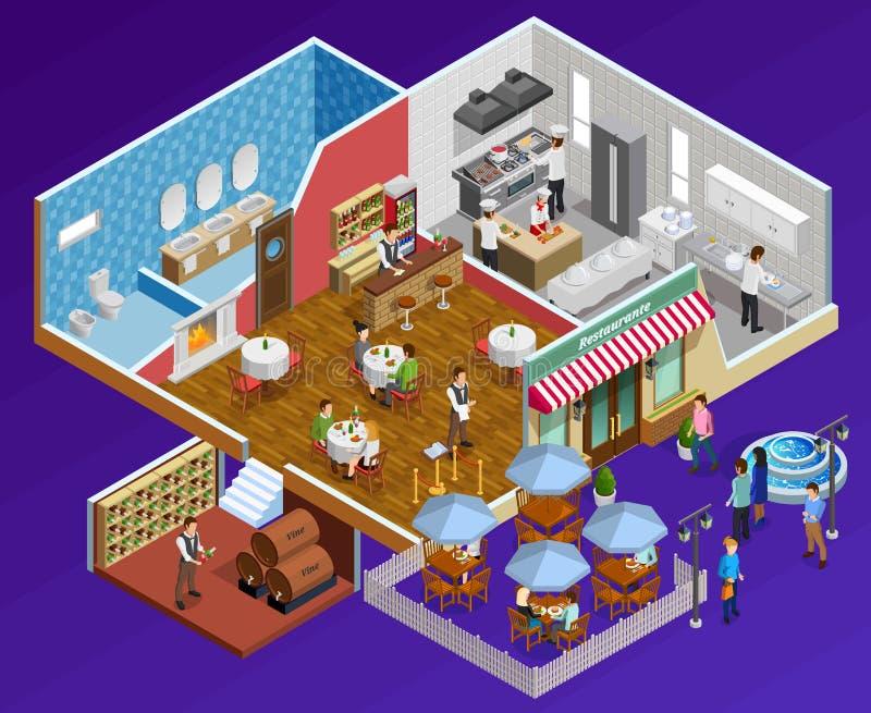 Restauracyjny Wewnętrzny pojęcie royalty ilustracja