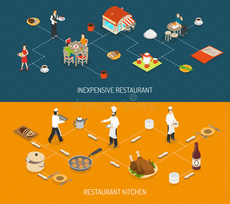 Restaurant Bar Service 2 Isometric Banners. Budget family restaurant kitchen and service 2 horizontal isometric flowchart banners set abstract vector royalty free illustration
