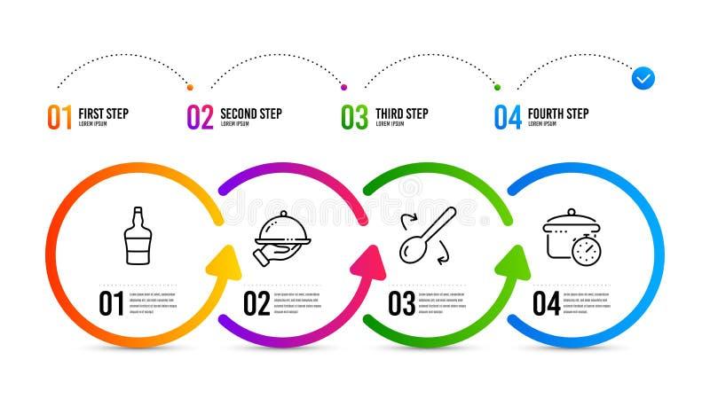 Restaurant Food, Scotch Flasche und Cooking Löffel Icons Set Pfannenschild Vector stock abbildung