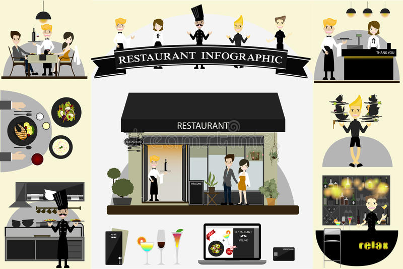 Restaurant info graphic flat design Vector/ Illustration stock images