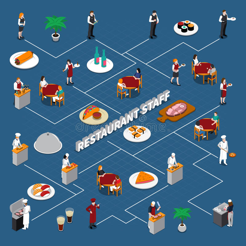 Restaurant Staff Isometric Flowchart. Isometric flowchart with restaurant staff and visitors food and beverages interior elements on blue background vector stock illustration
