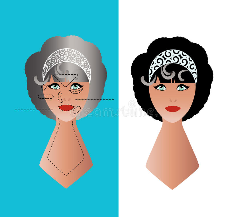 Restauro da cara antes e depois ilustração do vetor