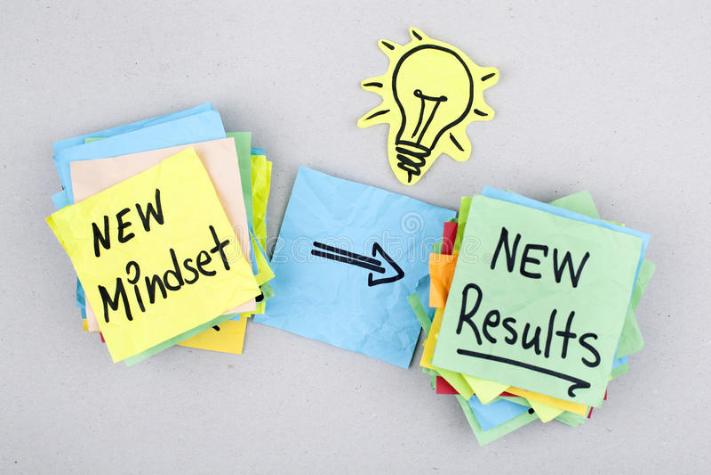 Resultados do Mindset novo/conceito novos Mindset do negócio imagens de stock