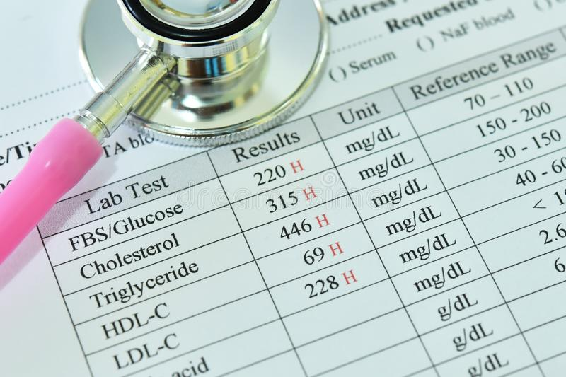 Results of lipid profile and blood sugar test stock photography