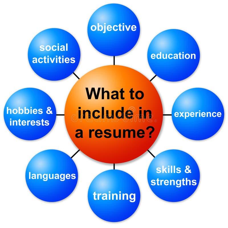 Resume information stock illustration