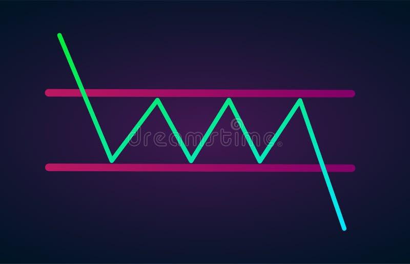 Retângulo Bearish - ícone do vetor do teste padrão da carta do preço da continuação An?lise t?cnica Uptrend forte entre dois níve ilustração do vetor