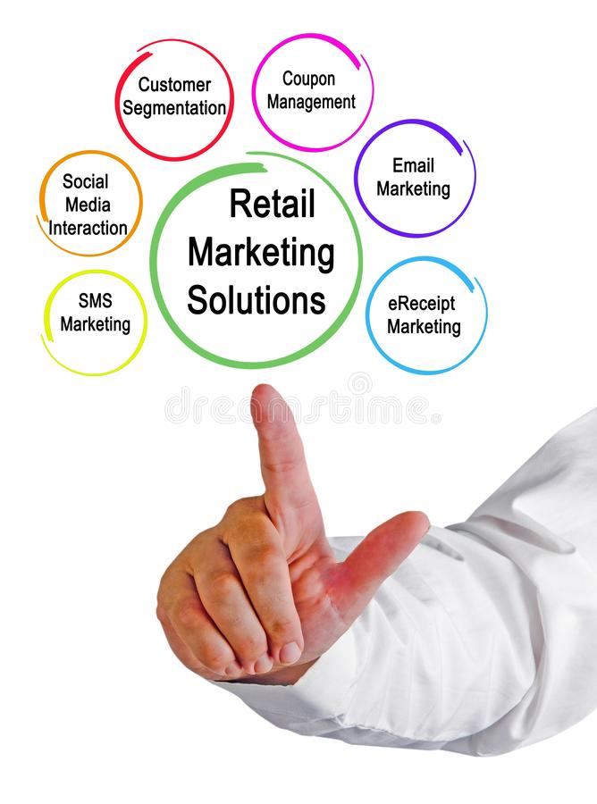 Retail Marketing Solutions stock image