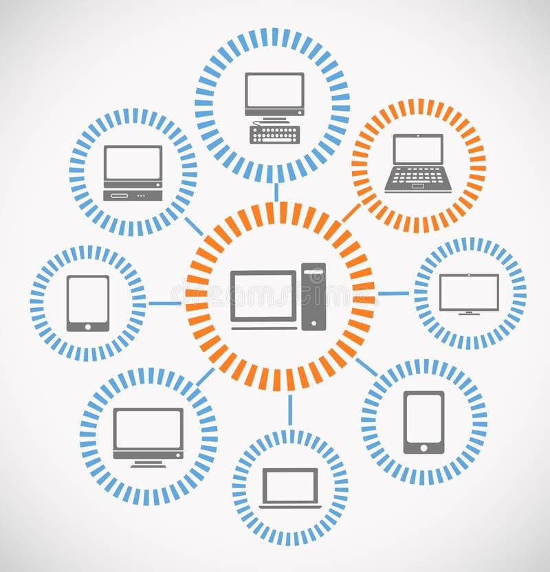Rete di computer illustrazione di stock