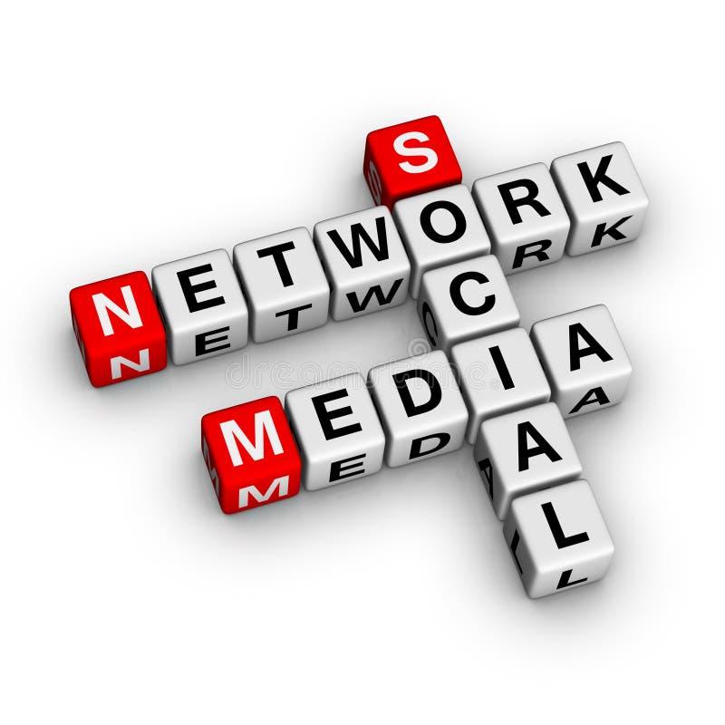 Rete sociale di media