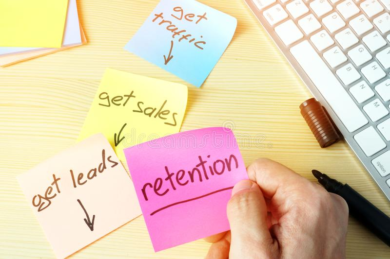 Retention in digital marketing. Sales funnel concept. A Retention in digital marketing. Sales funnel concept royalty free stock photo