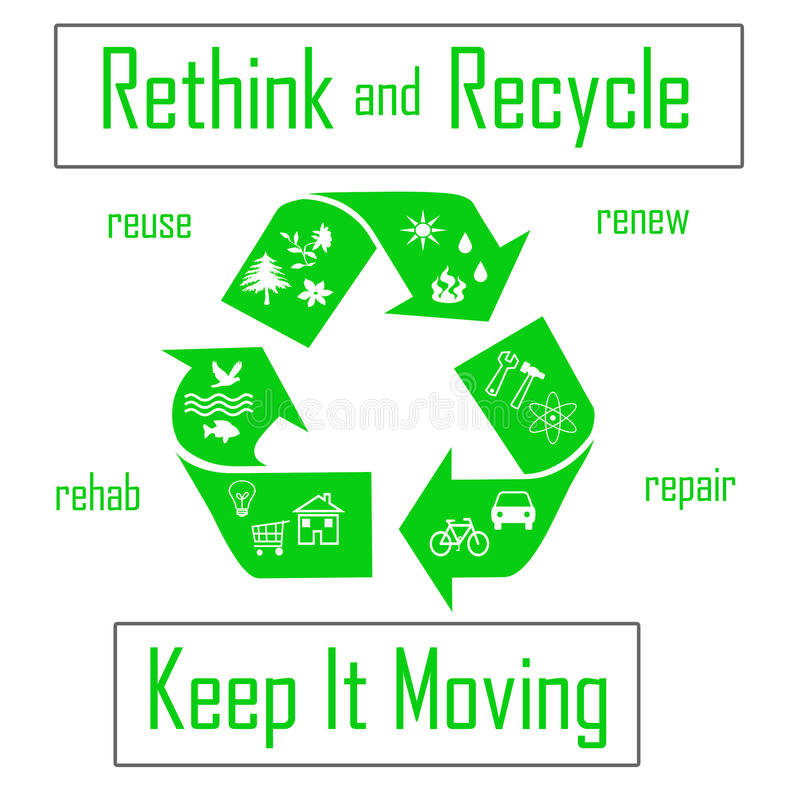 Rethink recycle. Recycle symbols and words poster green illustration stock illustration