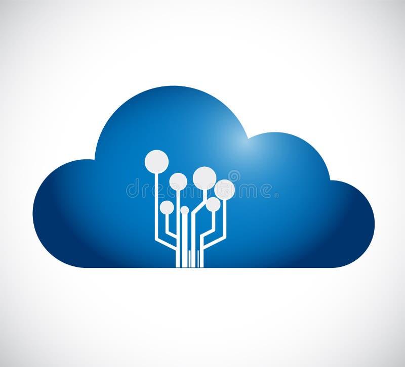 Reti di computazione e di collegamento della nuvola illustrazione vettoriale