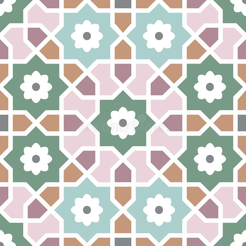 Reticolo arabo illustrazione vettoriale