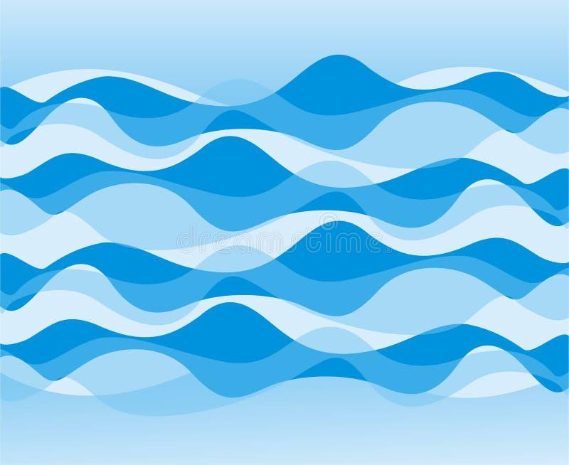 Reticolo di onda