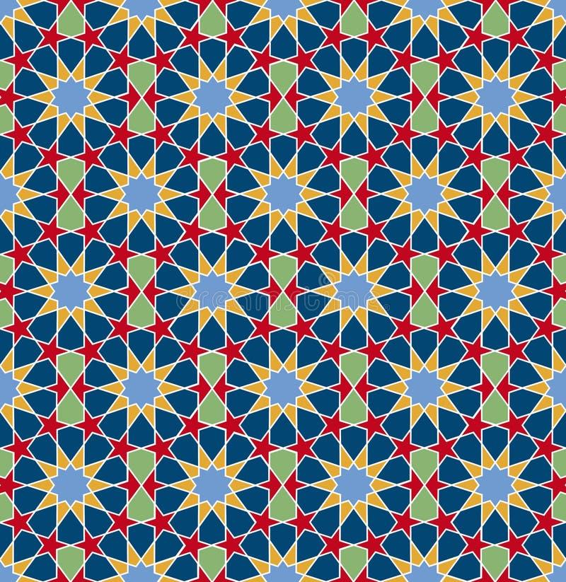 Reticolo geometrico islamico fotografia stock