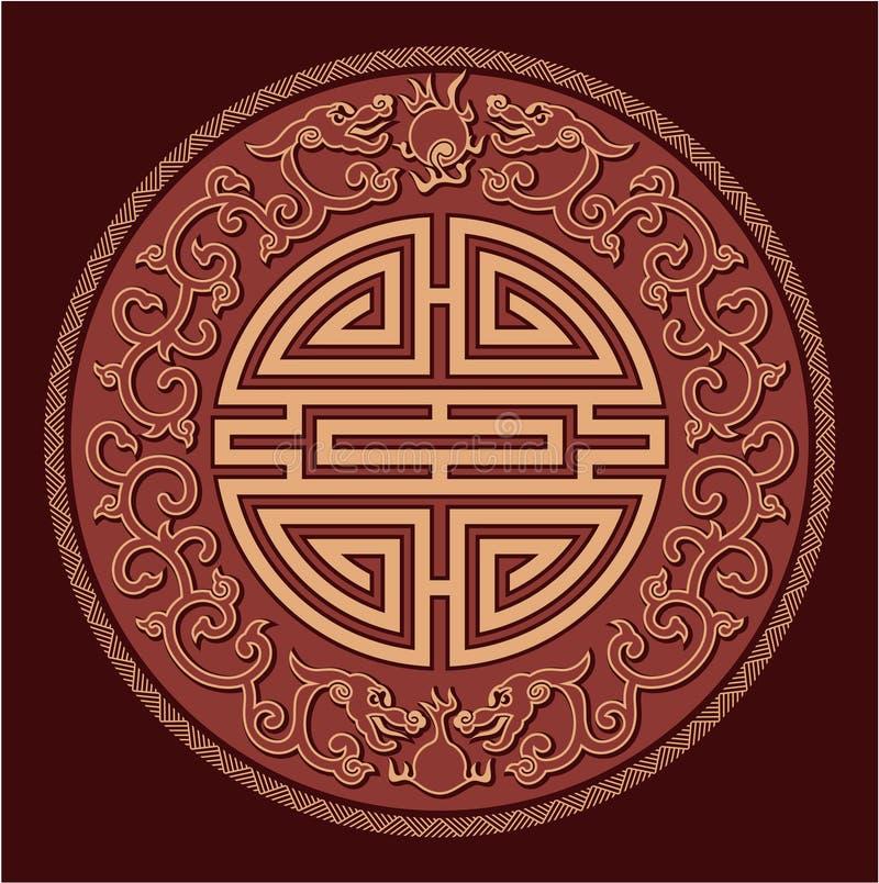 Reticolo orientale di Feng Shui illustrazione vettoriale