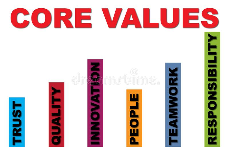 Retire o núcleo de valores ilustração royalty free