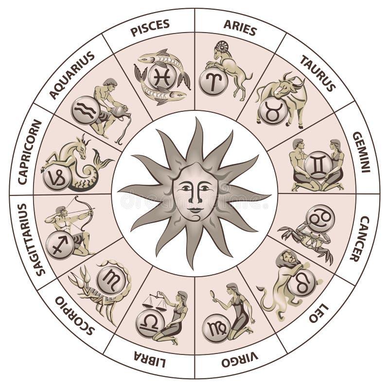 Retrait de zodiaque illustration libre de droits