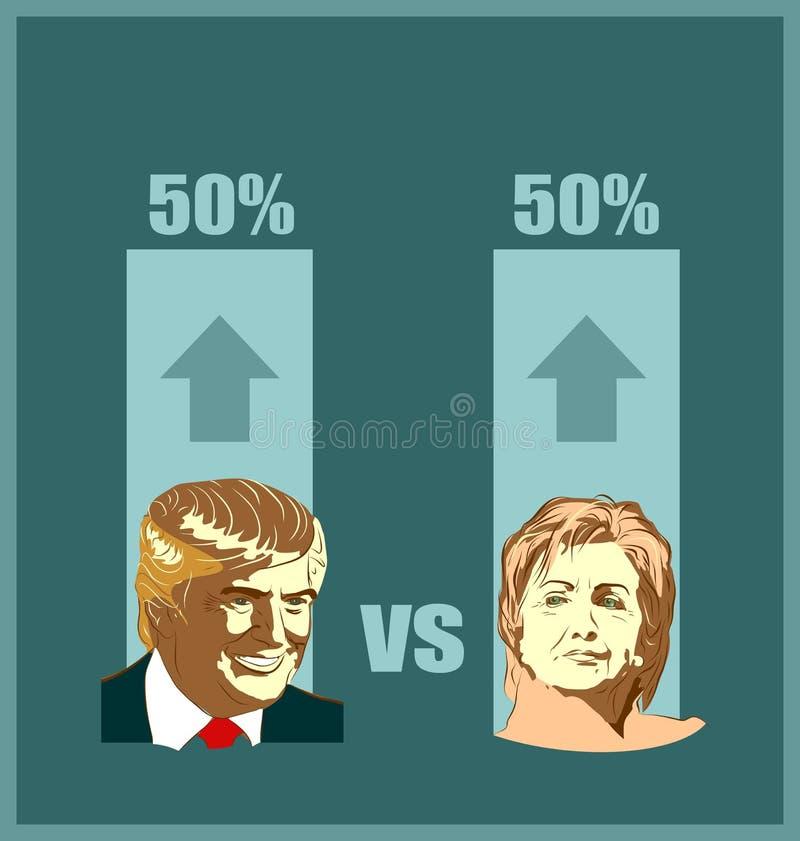 Retrato del bosquejo del candidato presidencial Donald stock de ilustración