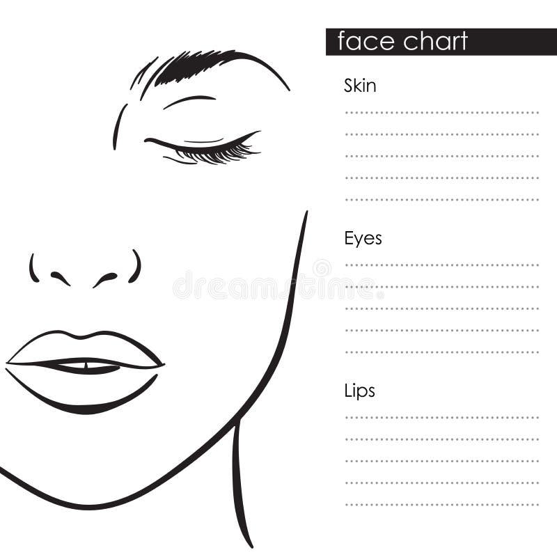 Retrato hermoso de la mujer Artista de maquillaje de la carta de la cara Blank Template Vector ilustración del vector