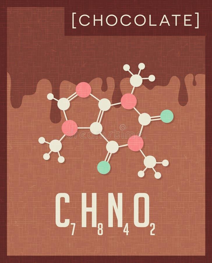Retro affiche van de moleculaire structuur van chocolade stock illustratie