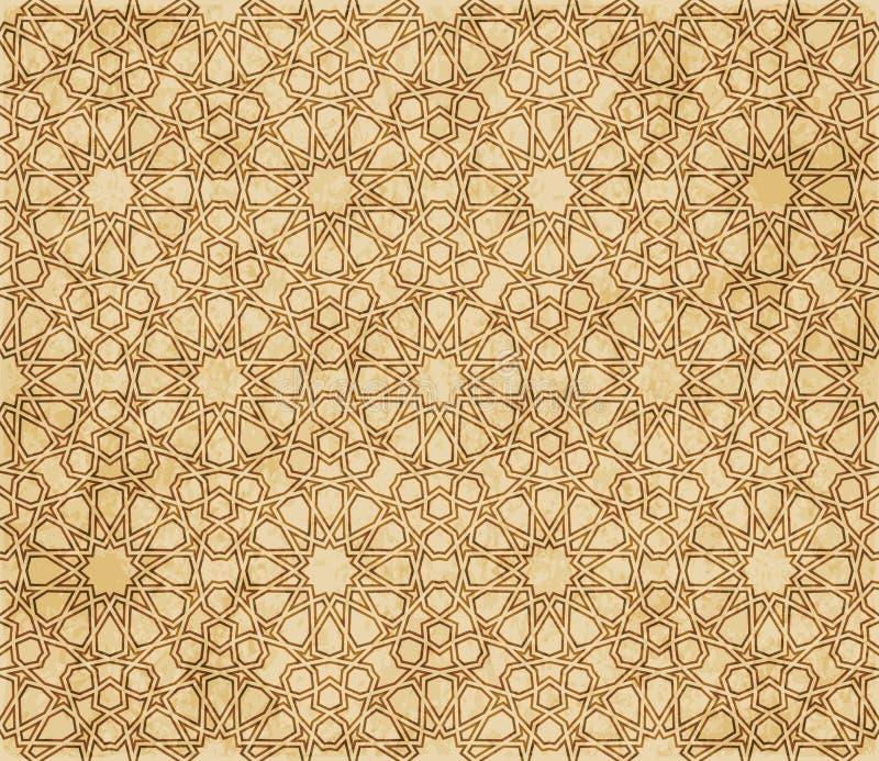 Download Retro Brown Islam Geometrii Wzoru Bezszwowego Tła Wschodni Stylowy Ornament Ilustracja Wektor - Ilustracja złożonej z grunge, krzywa: 106900929