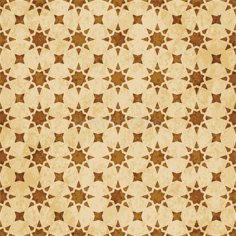 Download Retro Brown Islam Geometrii Wzoru Bezszwowego Tła Wschodni Stylowy Ornament Ilustracja Wektor - Ilustracja złożonej z antyk, retro: 106900964