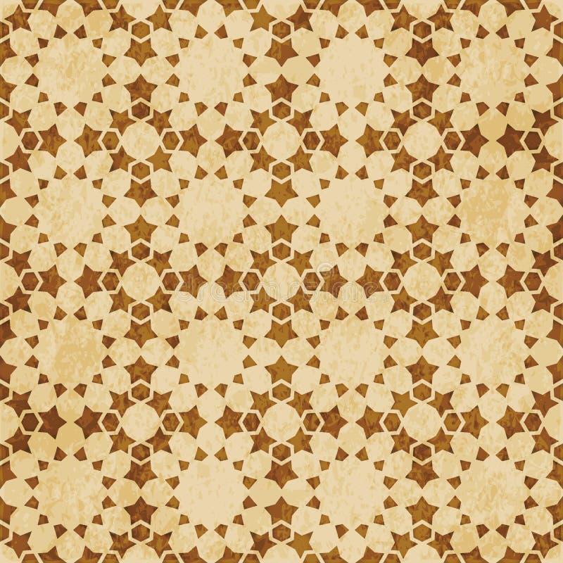 Download Retro Brown Islam Geometrii Wzoru Bezszwowego Tła Wschodni Stylowy Ornament Ilustracja Wektor - Ilustracja złożonej z wzór, pergamin: 106903215