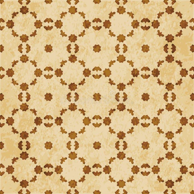 Download Retro Brown Islam Geometrii Wzoru Bezszwowego Tła Wschodni Stylowy Ornament Ilustracja Wektor - Ilustracja złożonej z grunge, ośniedziały: 106903639