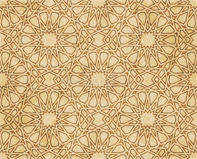 Download Retro Brown Islam Geometrii Wzoru Bezszwowego Tła Wschodni Stylowy Ornament Ilustracja Wektor - Ilustracja złożonej z materiał, grunge: 106906212