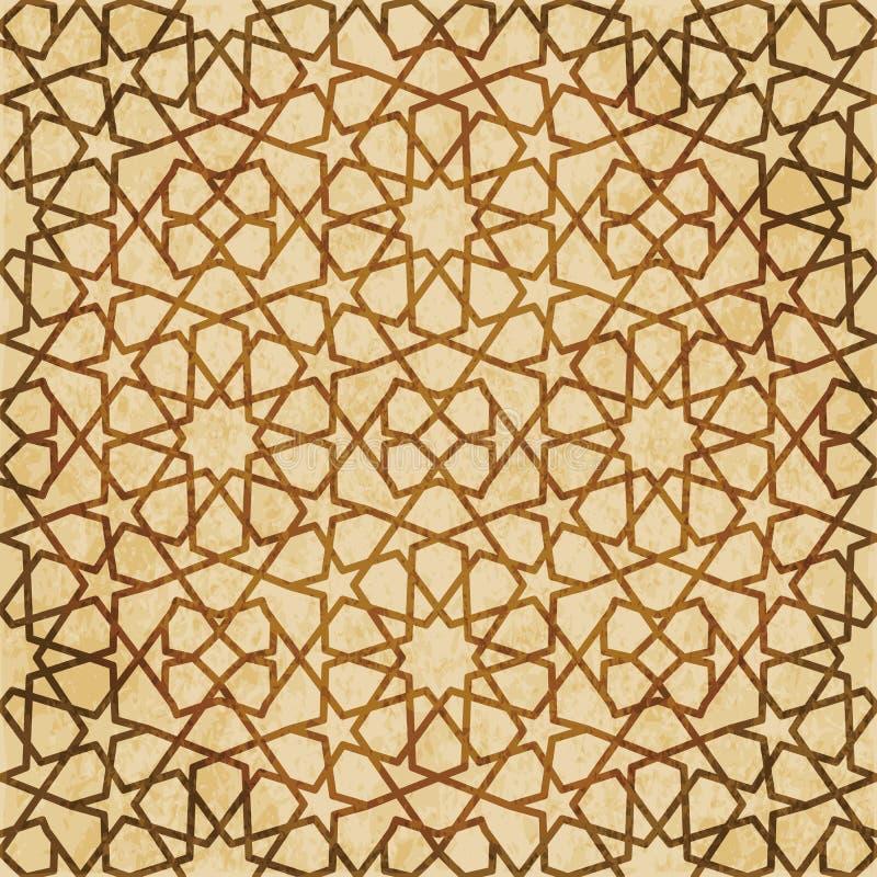 Download Retro Brown Islam Geometrii Wzoru Bezszwowego Tła Wschodni Stylowy Ornament Ilustracja Wektor - Ilustracja złożonej z krzywa, orny: 106906252