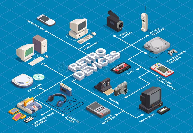 Retro Devices Flowchart. Retro devices isometric flowchart with computer player camera phone on blue background 3d vector illustration vector illustration