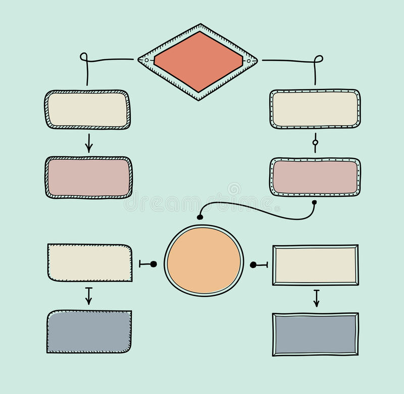 Retro flowchart illustration. Hand drawn vector illustration of retro flowchart with space for your text. Isolated on turquoise background royalty free illustration