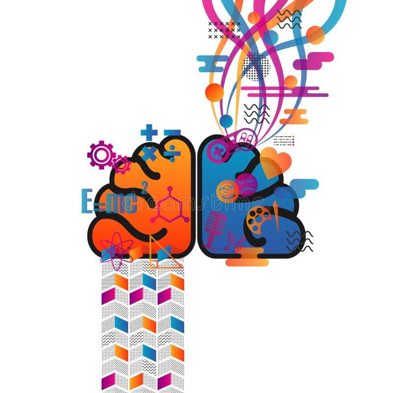 Retro hjärnfunktionsdiagram royaltyfri illustrationer