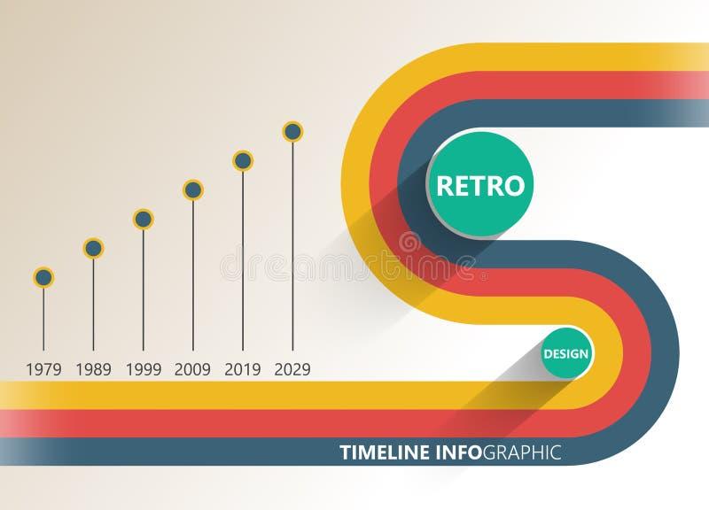 Retro infographic timelinerapport vektor illustrationer