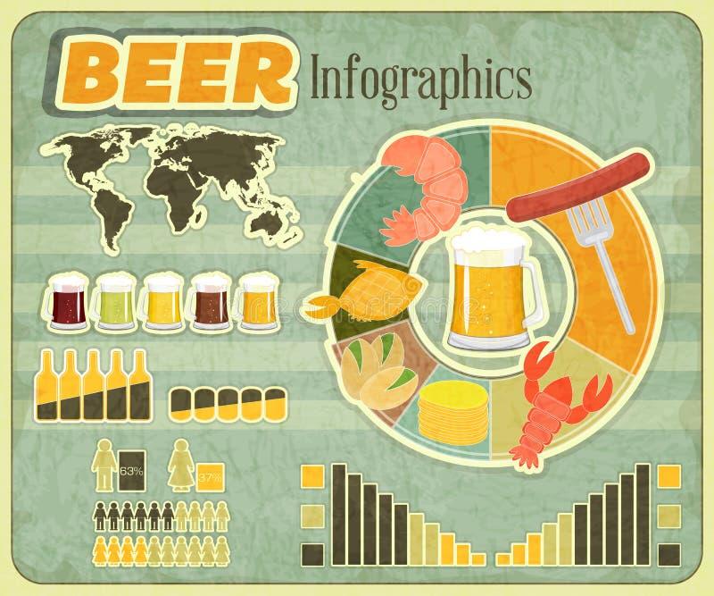 Retro Infographics design - ölsymboler, mellanmål stock illustrationer