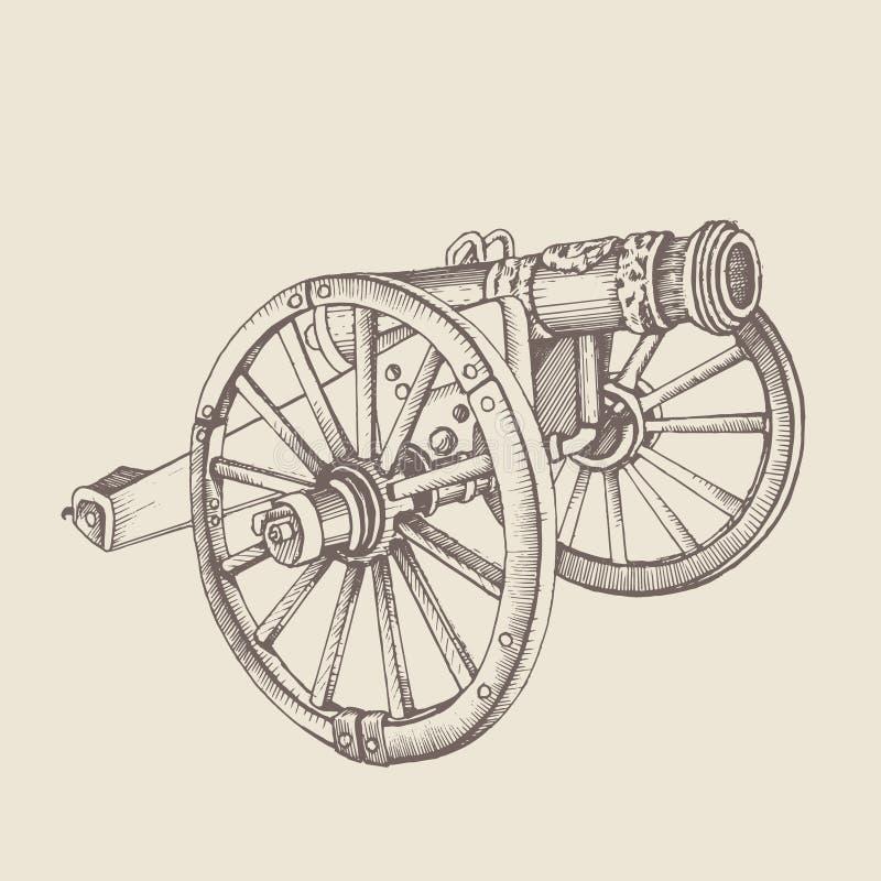 Retro kanon för gammal stil stock illustrationer