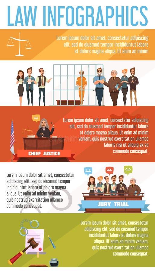 Retro manifesto di Infographic del fumetto di legge illustrazione vettoriale
