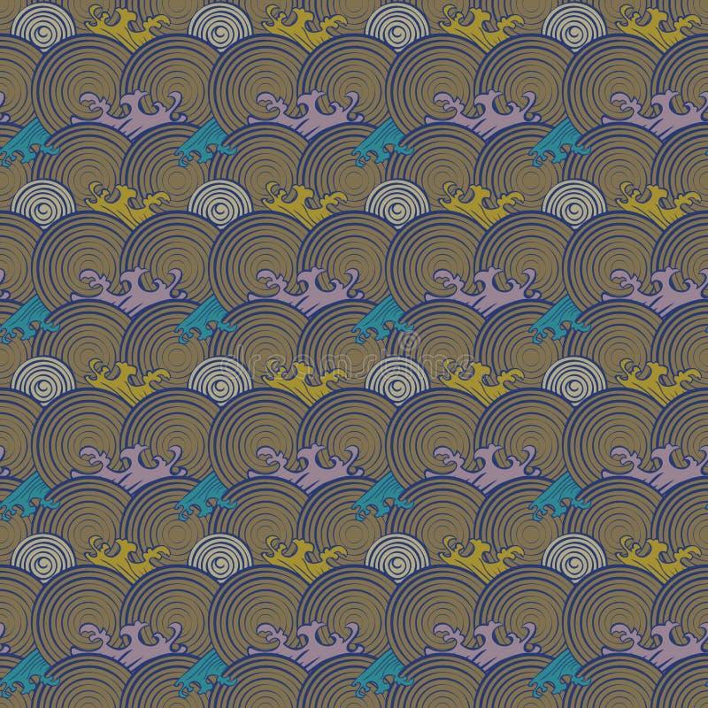 Retro modello geometrico astratto senza cuciture Elementi del cerchio nelle file geometriche illustrazione vettoriale
