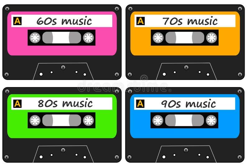 Retro musik