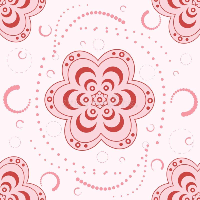 Retro seventies wallpaper vector illustration