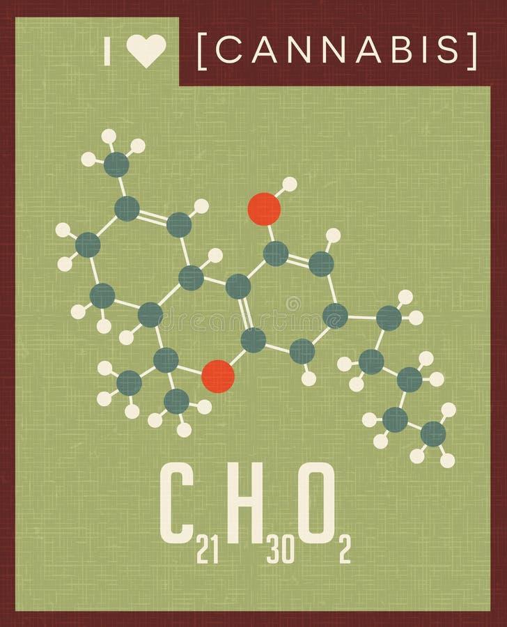 Retro vetenskaplig affisch av den molekylära strukturen av cannabis royaltyfri illustrationer