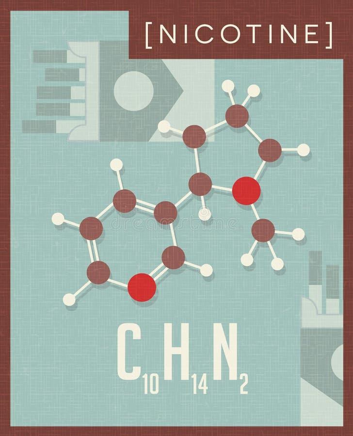 Retro vetenskaplig affisch av den molekylära strukturen av nikotin stock illustrationer