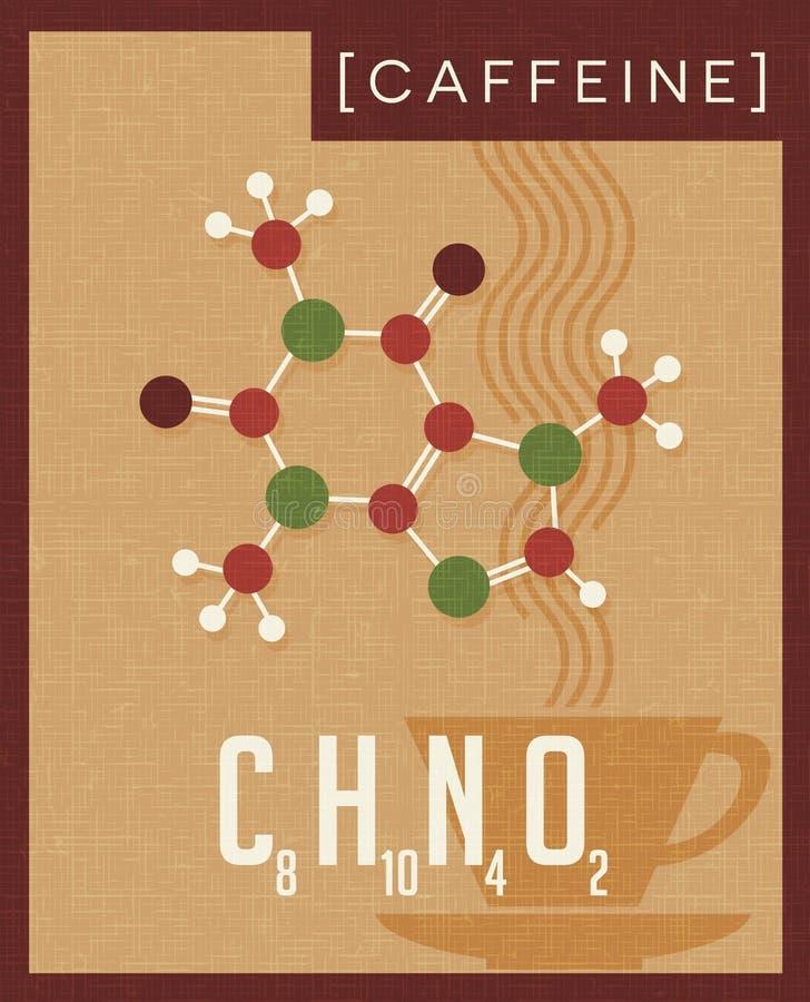 Retro wetenschappelijke affiche van de moleculaire structuur van cafeïne stock illustratie