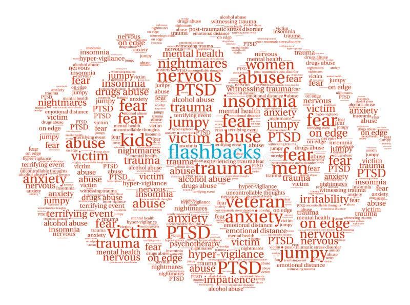 Retrocesos Brain Word Cloud foto de archivo
