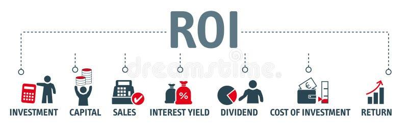 Retur ROI på investeringen - banermit-symboler - vektorillustrati royaltyfri illustrationer